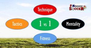 Technique, Tactics, 1 vs 1, mentality, fitness
