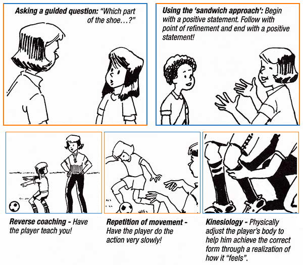 Illustration of a conversation between coach and child